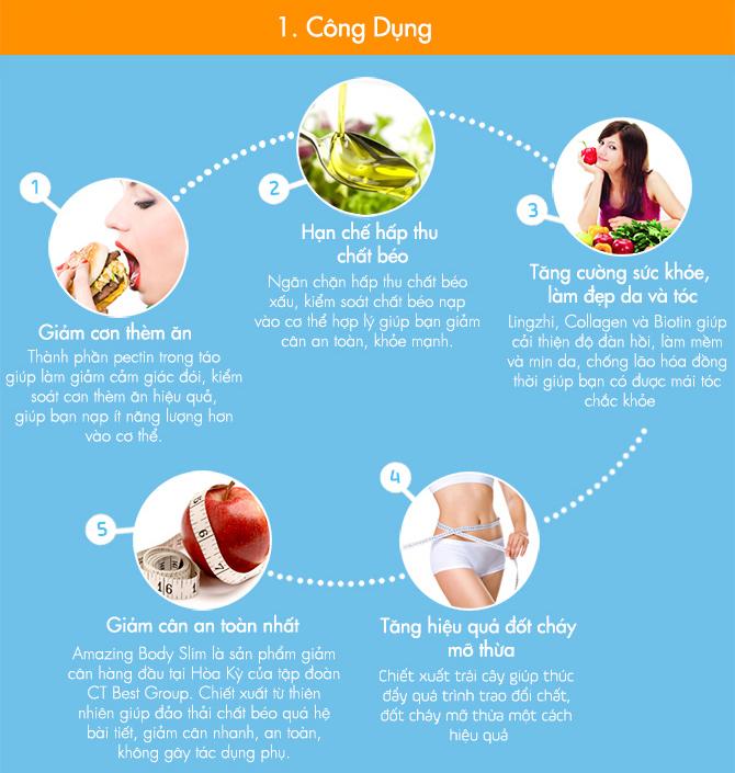Công Dụng Của Amazing Body Slim