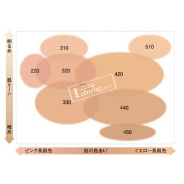 Phấn Kem Nền SK-II Clear Beauty Artisan Brush Foundation UV/Light
