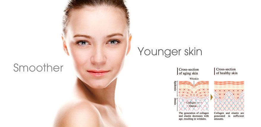 Viên Uống Trắng Da Sakura CHP Enhanced Beauty Nutraceuticals 60 Viên