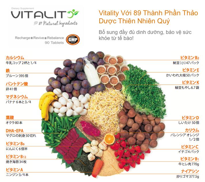 Vitality 89 - Viên Uống Bổ Sung Vitamin Và Khoáng Chất